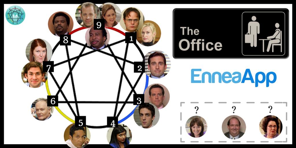 Enneagram The Office