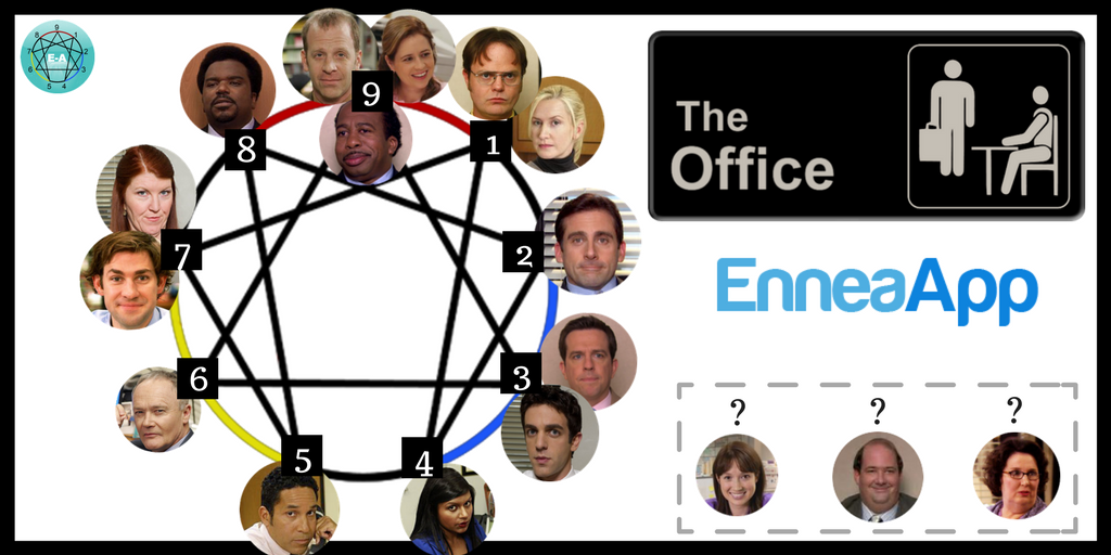 Enneagram The Office